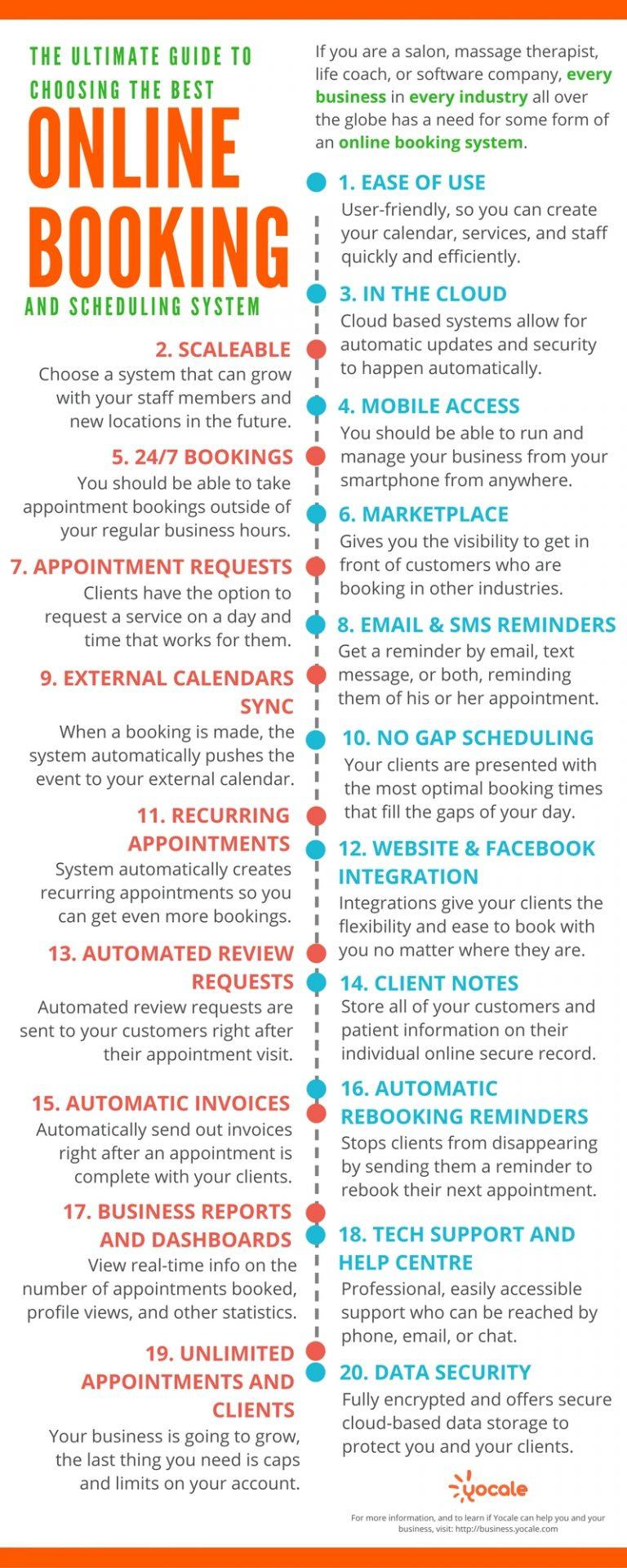 Infographic: Ultimate Guide To Choosing The Best Online Booking And Scheduling System