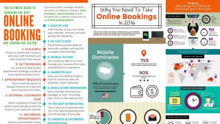 How To Create Infographics For Business
